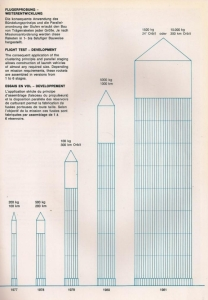 Versionen unterschiedlicher Röhren-Kombinationen der OTRAG-Rakete